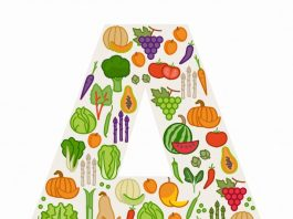 Fruits and vegetables highest in vitamin A