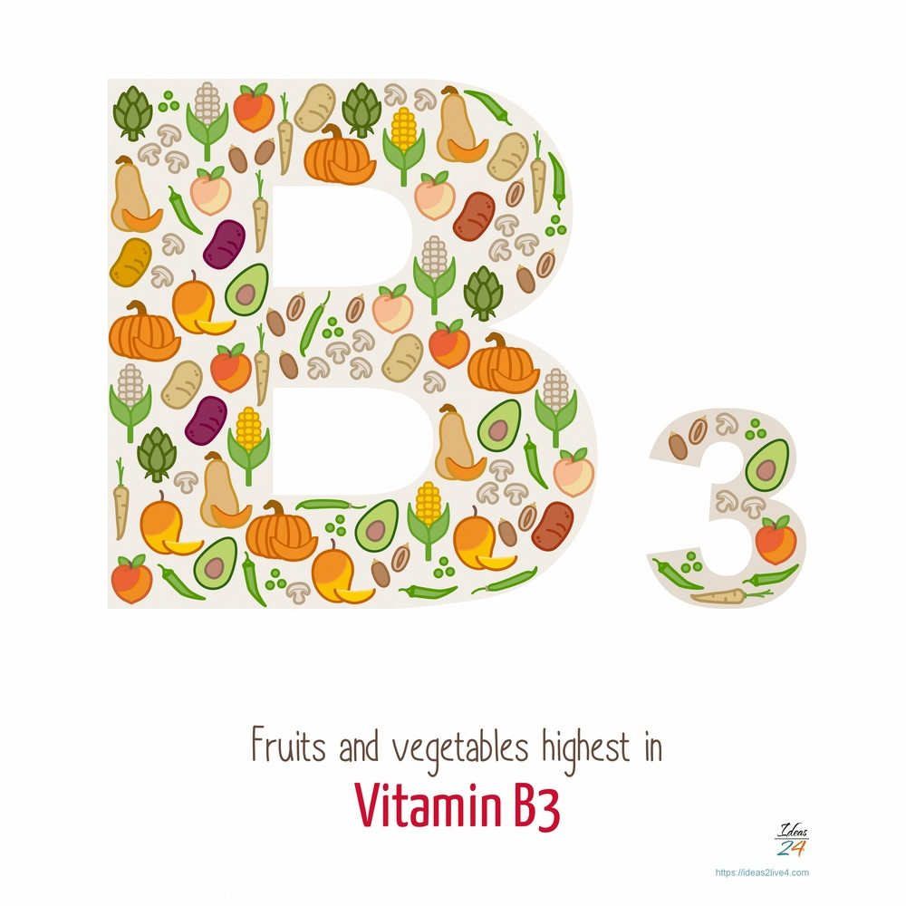 What you need to know about Vitamin B3