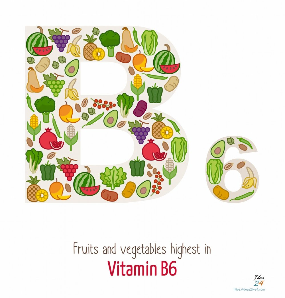 What you need to know about Vitamin B6