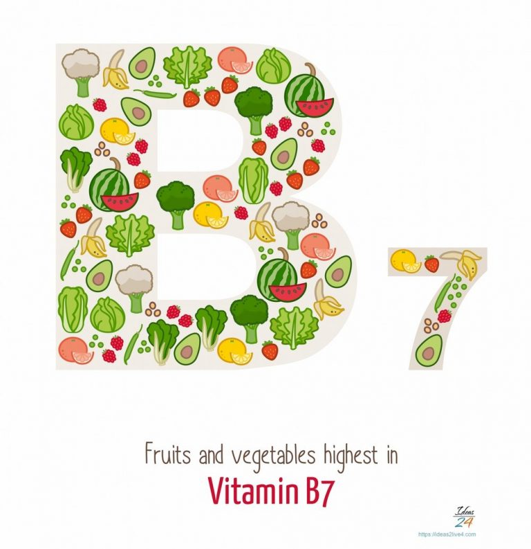 What you need to know about Vitamin B7