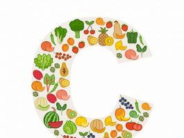 Fruits and vegetables highest in vitamin C