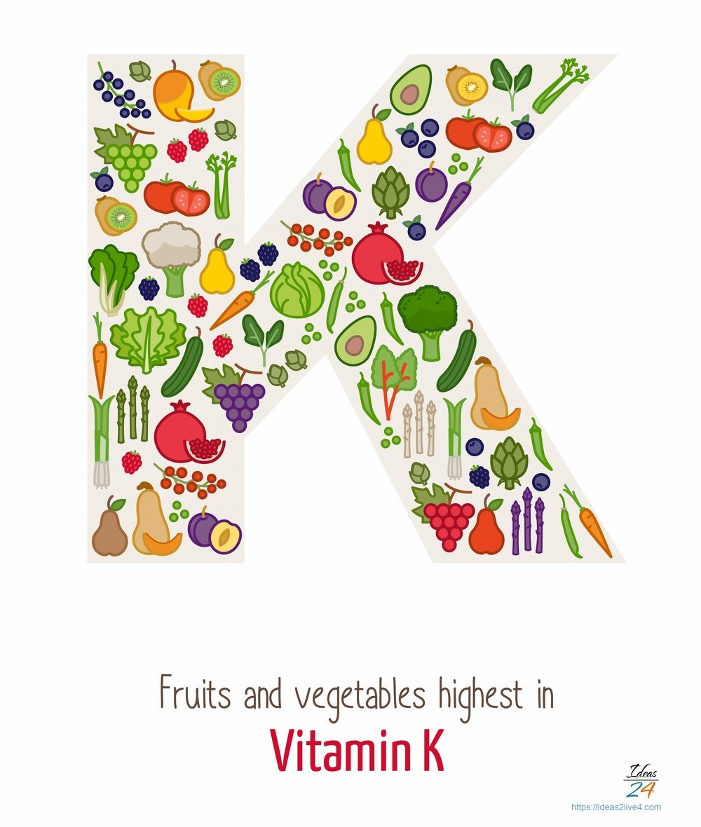 Fruits and vegetables highest in vitamin K