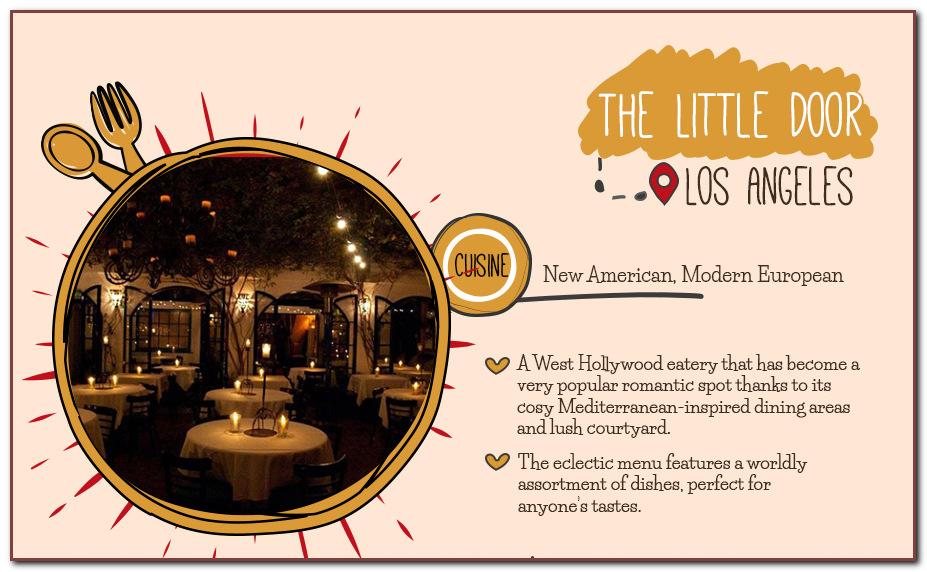 The Little Door Restaurant - Los Angeles