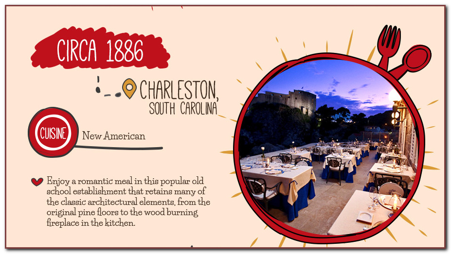 Circa 1886 Restaurant - Charleston