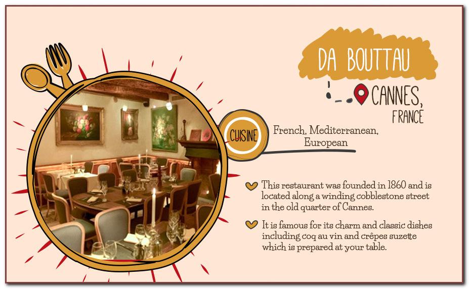 Da Bouttau Restaurant - Cannes